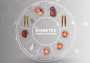 diabetes complications chart