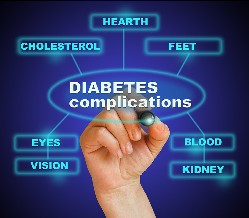 Diabetes complications written on screen
