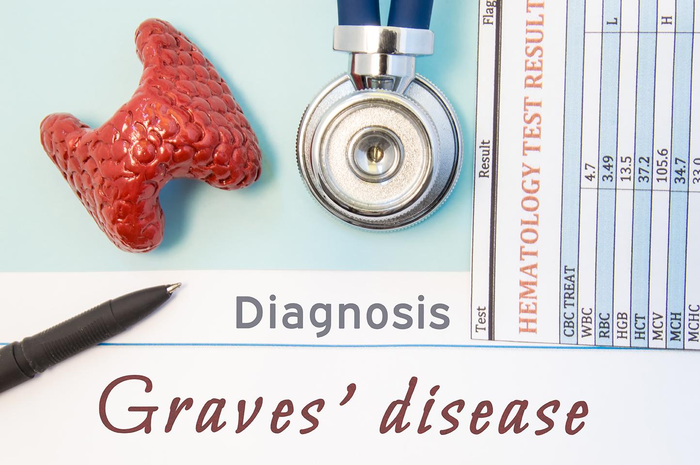 Graves' disease diagnosis