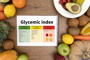 Glycaemic Index